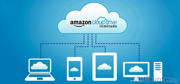 Amazon drive unlimited data