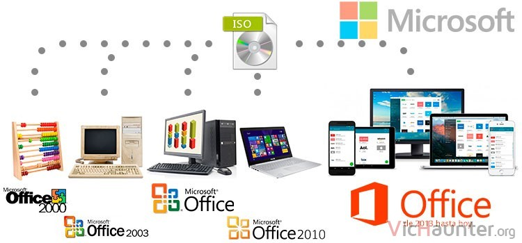 Como descargar isos de Microsoft Office