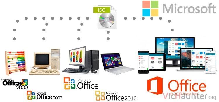 Como descargar isos de Microsoft Office