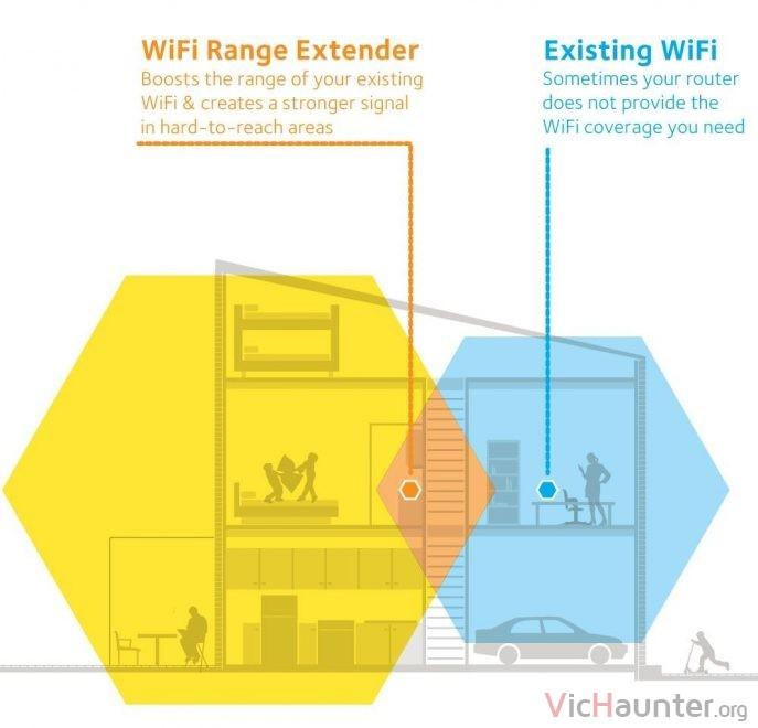 repetidor-wifi-casa