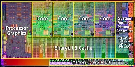 multiples-nucleos-procesador
