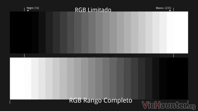 rgb-full-vs-limited