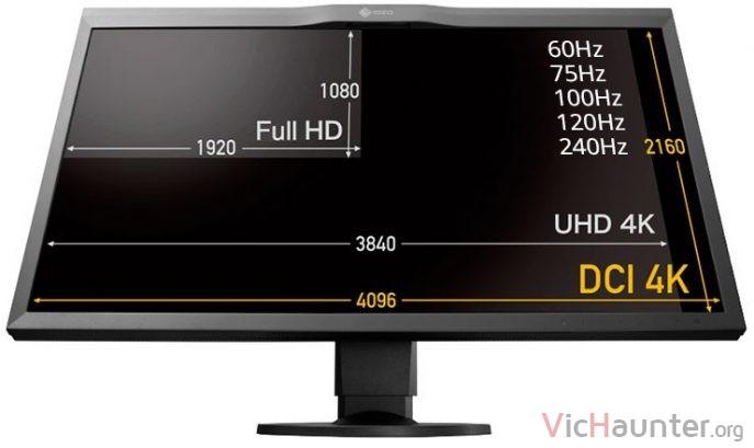 elegir-tasa-refresco-monitor