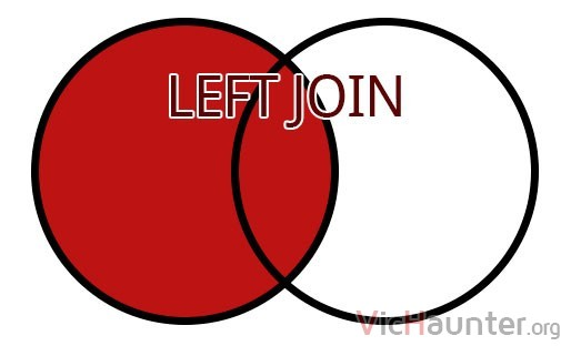 left-join-diagrama