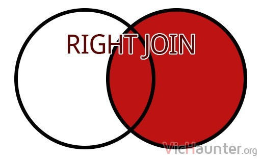 right-join-diagrama