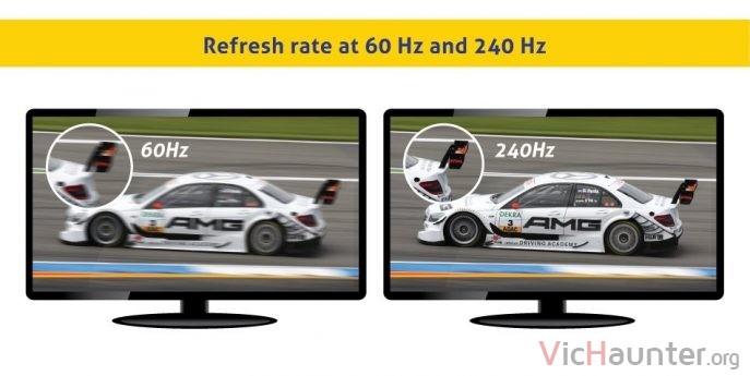tasa-refresco-monitor