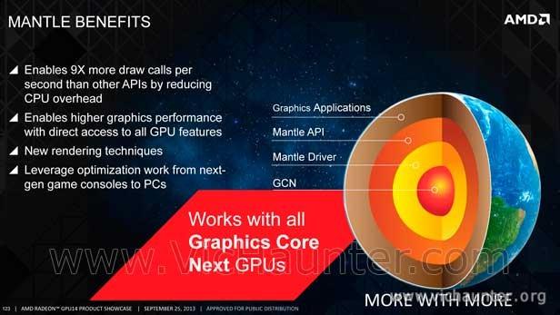 API-de-bajo-nivel-para-gráficas-AMD-Mantle