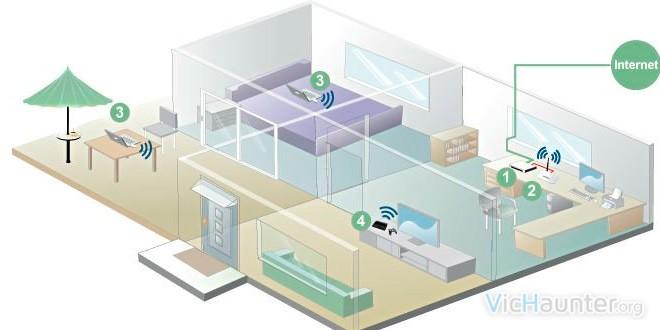 Como amplificar la señal wifi de casa