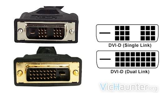 Resultado de imagen para DVI-D