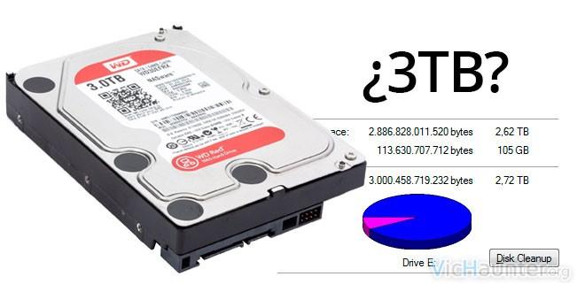 Por qué los discos duros son más pequeños que lo anunciado