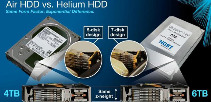 hitachi-HGST-Disco-Helio
