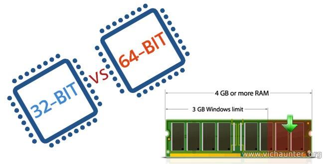 limite-3-gigas-ram-windows
