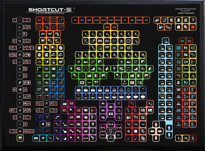 shortcut-s-teclado-completo-photoshop